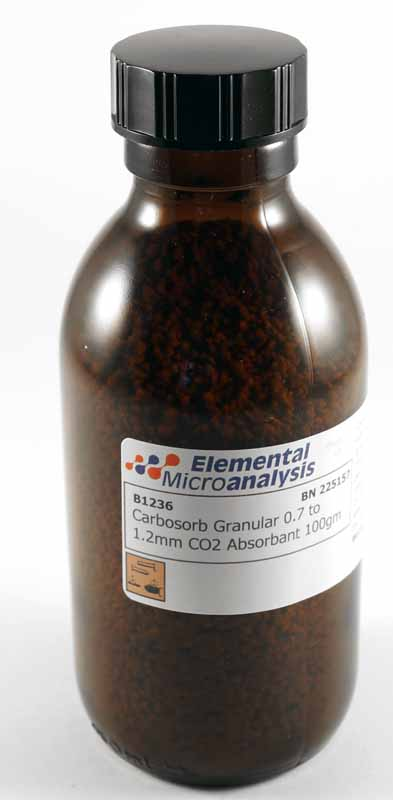 OBSOLETE - Suggested replacement B1154